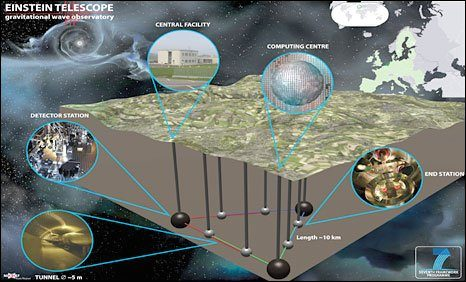 L'Italia si candida a ospitare l'Einstein Telescope