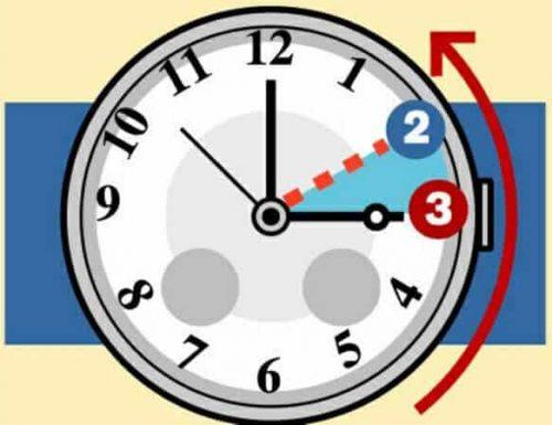 Torna questa notte, sabato 24 ottobre, l'ora solare, ricordatevi di spostare indietro di un' ora i vostri orologi